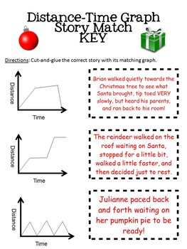 Christmas Edition Distance Time Graph Story Match 7 P 1