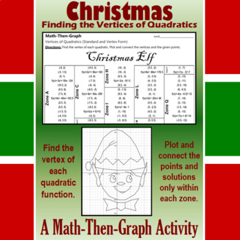 Christmas Elf - A Math-Then-Graph Activity - Finding Vertices