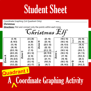 Christmas Elf - A Quadrant I Coordinate Graphing Activity