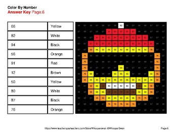 Christmas Emoji: Reading Number Words 1-100 - Color By Number - Mystery Pictures