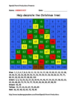 Christmas - Tree - Hundreds Chart!
