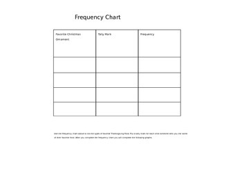 Christmas Frequency Chart and Graphs