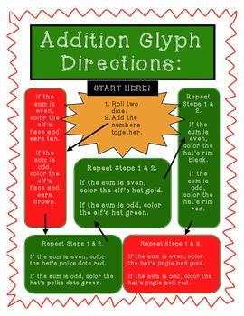 Christmas Glyph