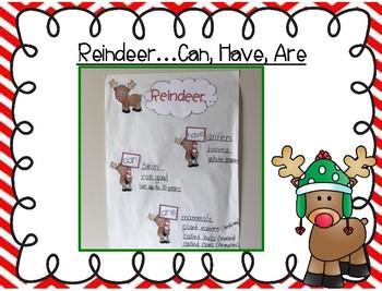 Christmas Hallway De'cor ~ Utilizing Collaborative Lessons