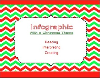 Christmas Infographic: Reading, Interpreting, and Creating