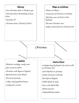 Christmas Informational Web