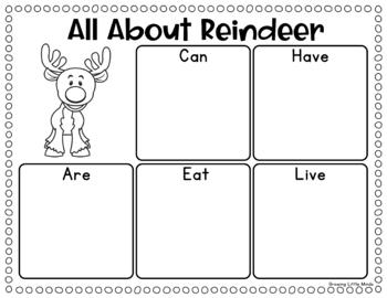 Christmas Informational Writing