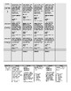 Christmas LG/SG Lesson Plan - Aligns with GA PreK