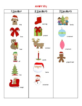 Christmas Literacy Center: Christmas Syllable Sort