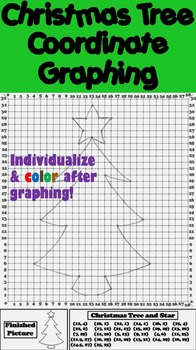 Christmas Tree Math Activity - Coordinate Graphing and Ordered Pairs