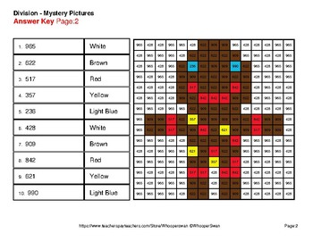 Christmas: 4-Digit by 1-Digit Division - Color-By-Number Math Mystery Pictures