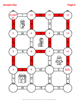 Christmas Math: Absolute Value Maze - Addition & Subtraction