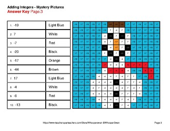 Christmas Math: Adding Integers - Color-By-Number Mystery Pictures