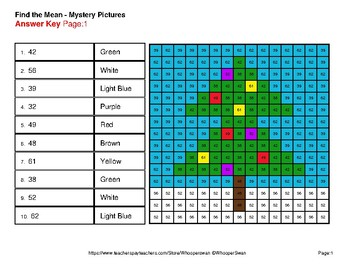 Christmas Math: Find the Mean - Color-By-Number Mystery Pictures