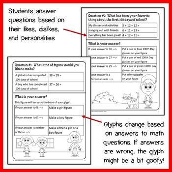 100th Day of School Math Goofy Glyph (2nd Grade Common Core)