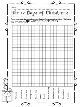 Christmas Math Graphing