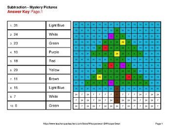 Christmas Math: Three 2-Digit Subtraction: Color-By-Number Math Mystery Pictures