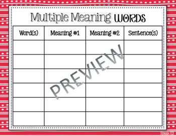 Christmas Multiple Meaning Words (Homophones)