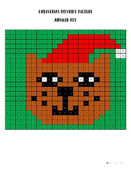 Christmas Multiplication Mystery Picture - Santa Cat