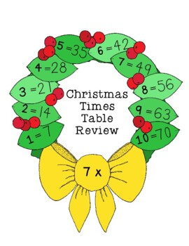 Christmas Wreath Multiplication Review Activity Bulletin B