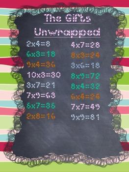 Christmas Multiplication Task Card Practice