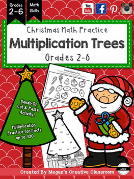 Christmas Multiplication Trees
