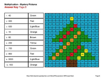 Christmas: Multiplication by 10, 100, 1000 - Color-By-Number Mystery Pictures