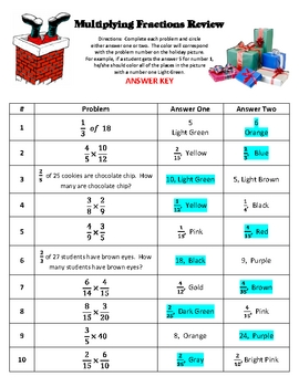 Christmas Multiplying Fractions Coloring Activity