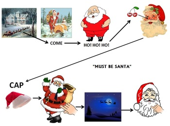 """Christmas: """"Must Be Santa"""" Movements, Power Point Picture Graph & PDF File"""