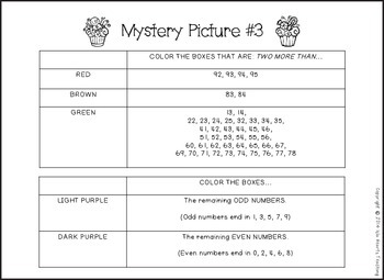 Christmas Math Activities (Christmas Mystery Pictures)
