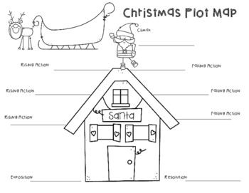 Christmas Plot/story map with elements of literature for all grades