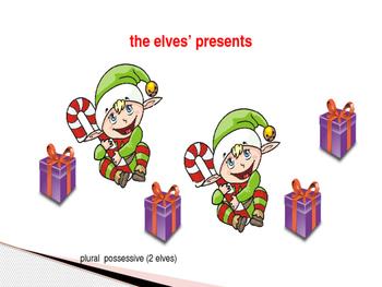 Christmas Possessive Nouns