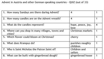 Advent and Christmas Presentation with Quiz