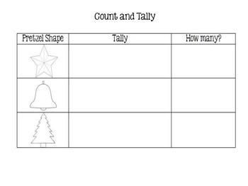 Christmas Pretzels Graph