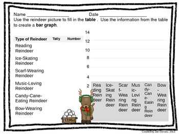 Christmas Reindeer Bar Graph and Pictograph Activity
