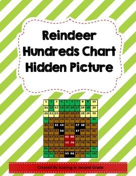 Christmas Reindeer Hundreds Chart Hidden Picture Math Place Value Practie