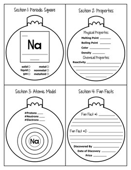 Christmas Chemistry Activity - Element Ornament Project