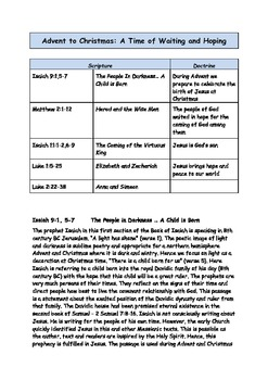 Christmas Scripture Readings and Background