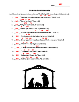 Christmas Sentence Patterns Activity Worksheet