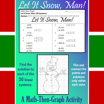 Let it Snow, Man! - A Math-then-Graph Activity - 30 Systems