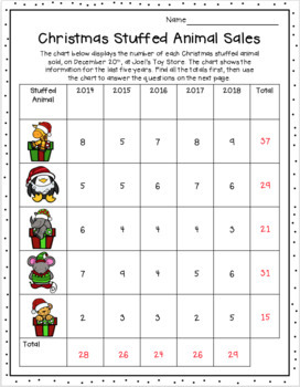 Christmas Stuffed Animal Sales (Addition With/Without Regrouping)