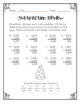 Christmas Subtraction Review Jokes