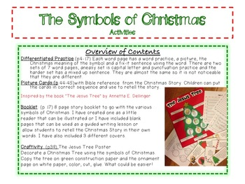 Symbols Of Christmas.Christmas Symbols And Their Meanings