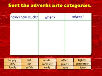 Christmas Themed Adverbs With Santa Lesson and Resources Bundle