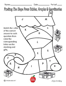Christmas Themed Coloring Activity Finding Slope From Tables Points And Graphs