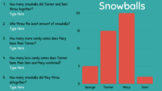 Christmas Themed Data and Graphing - Bar Graphs with Questions!