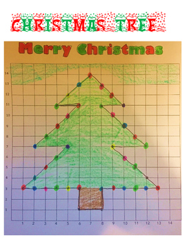 Christmas Tree Coordinates Quadrant I