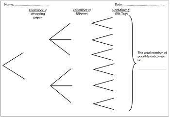 Christmas Math: Tree Diagrams/Combinations