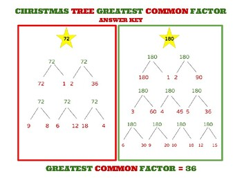 Christmas Tree Greatest Common Factor GCF Math Activity