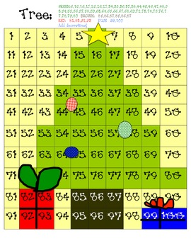 Christmas Tree Hidden Picture for 100 chart
